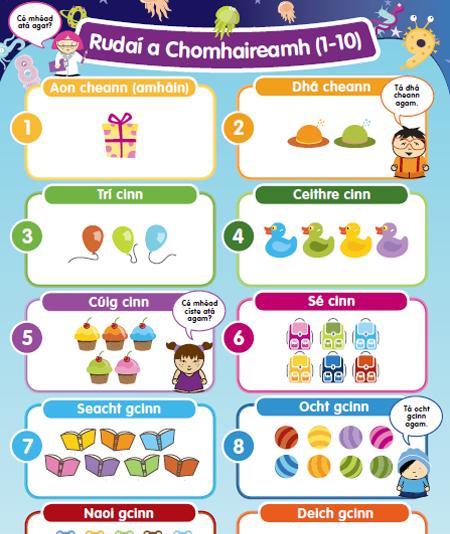 Rudaí a Chomhaireamh (1-10)